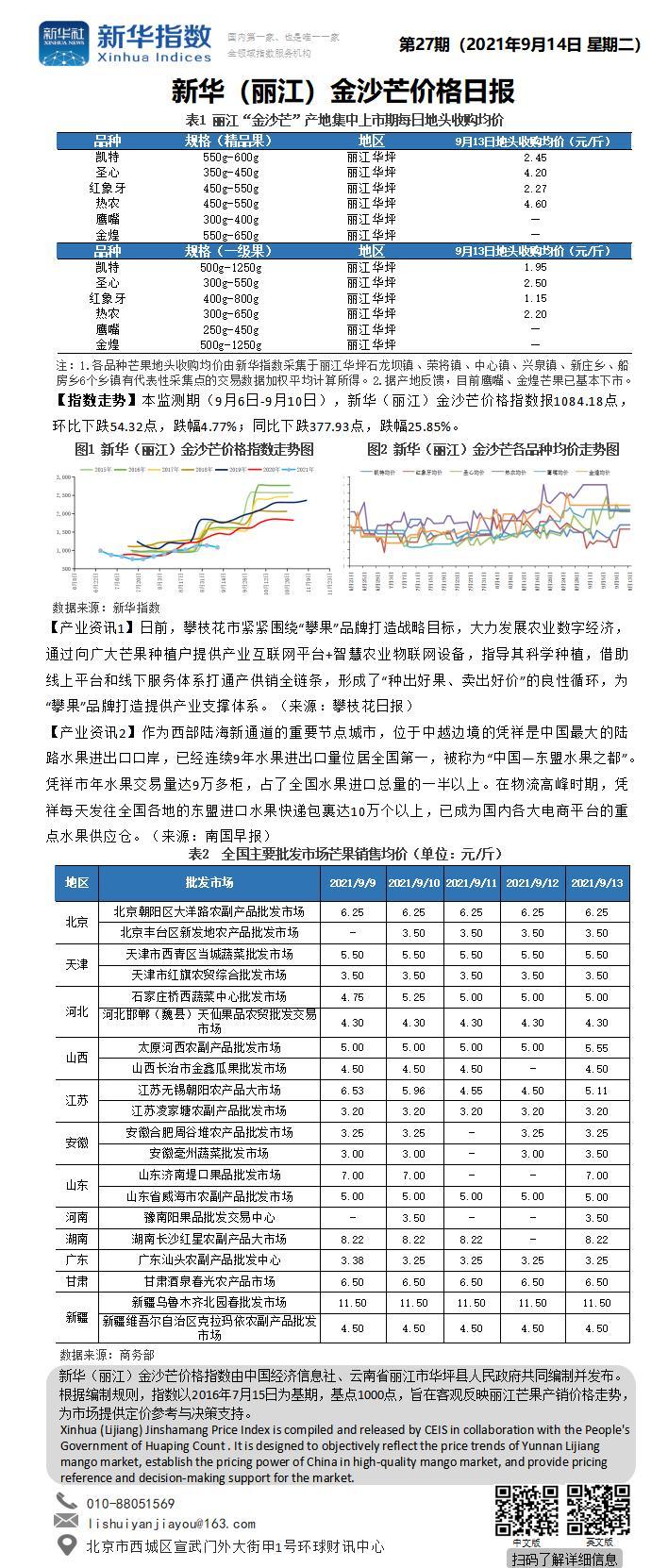 新华(丽江)金沙芒价格日报 (20210914).png
